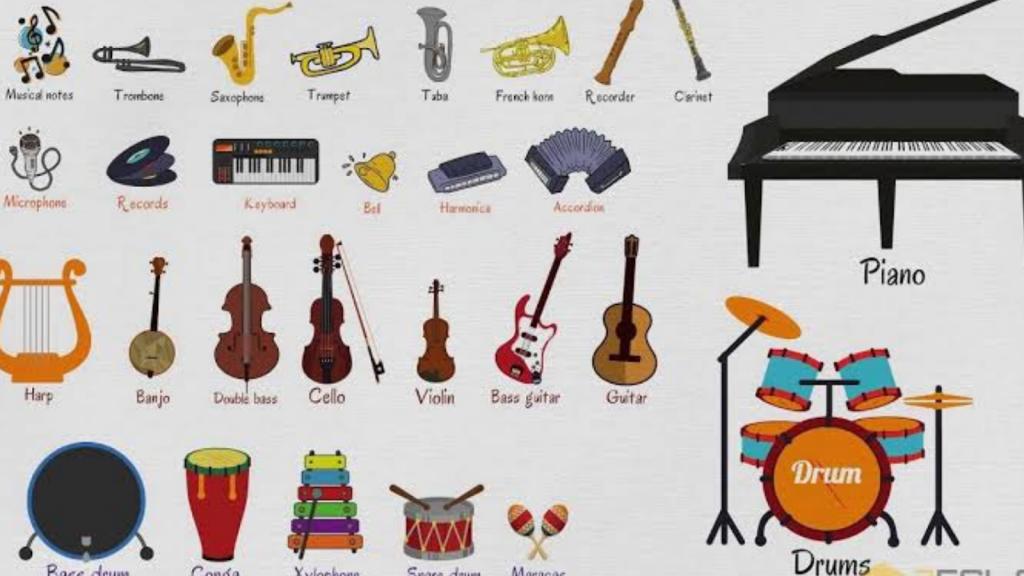 Tabla And Instruments Gaana Pehchaana
